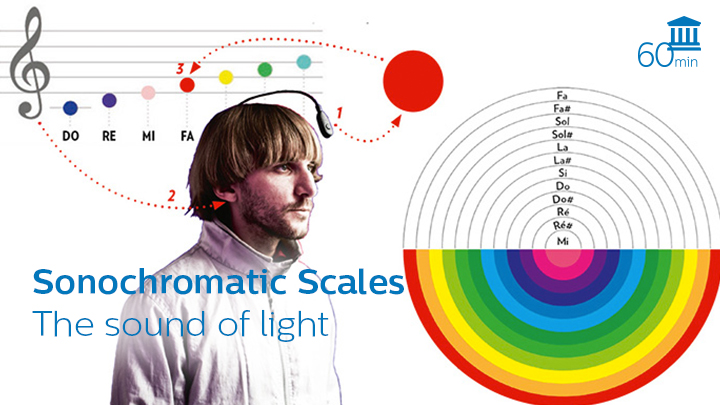 Sonochromatic Scales: The sound of light?
